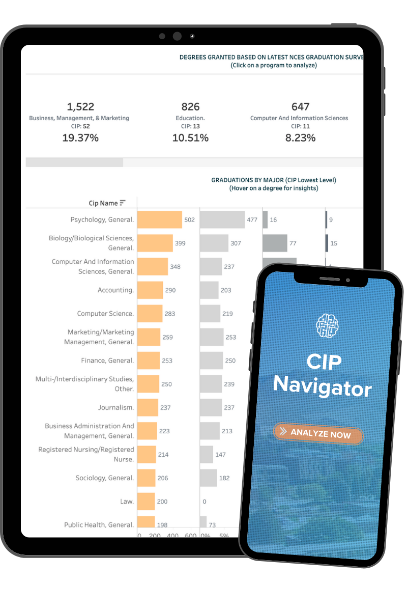 Analyze Outcomes With the Steppingblocks CIP Navigator